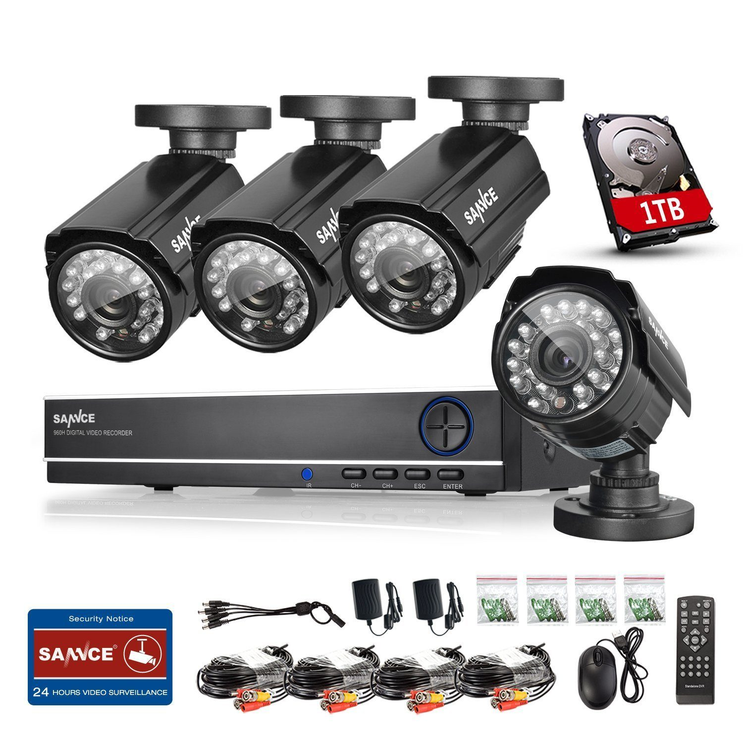 sannce cctv review